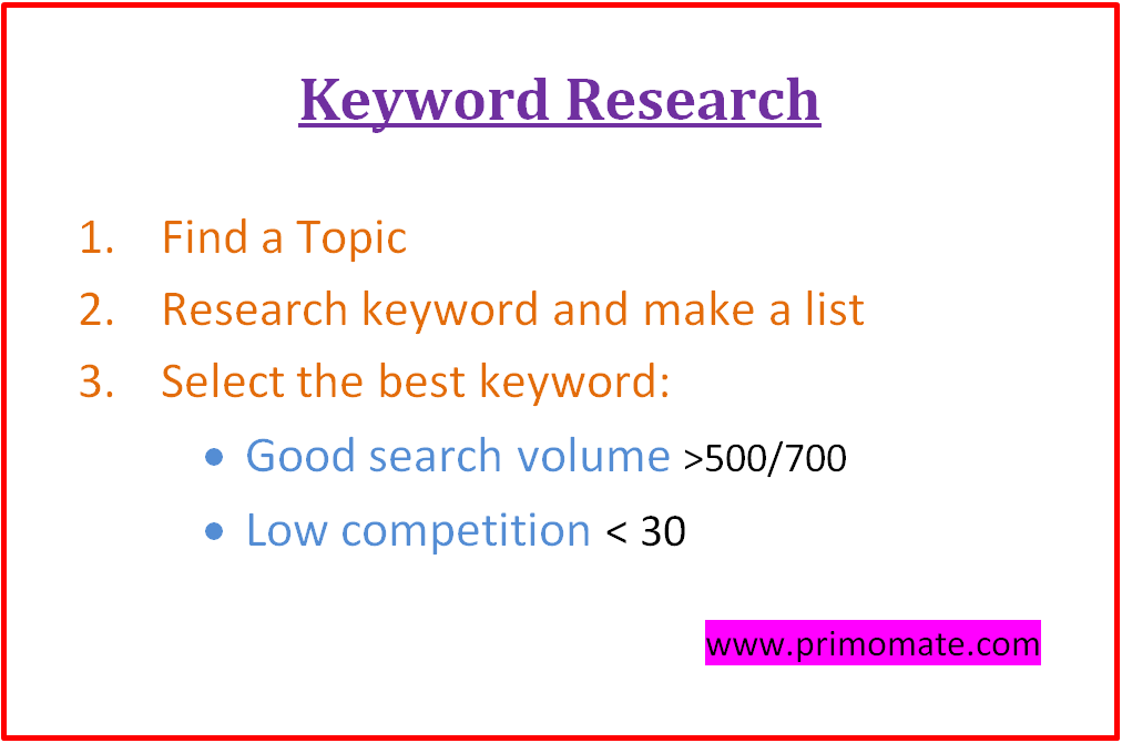 keyword research-free seo course