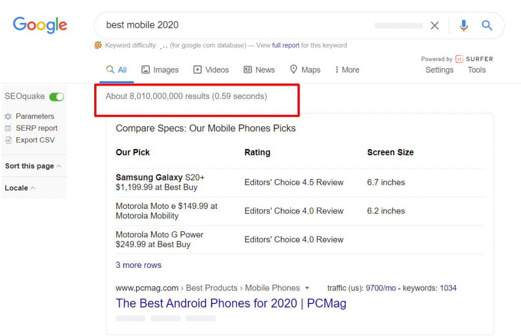 number of Goolge search result