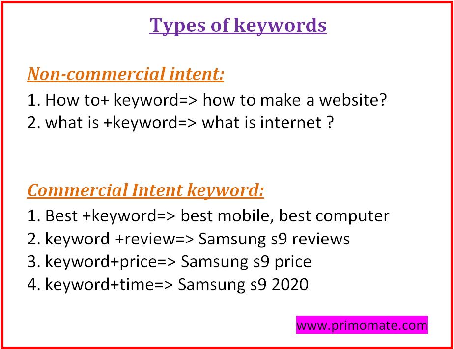 types of keywords-free SEO course